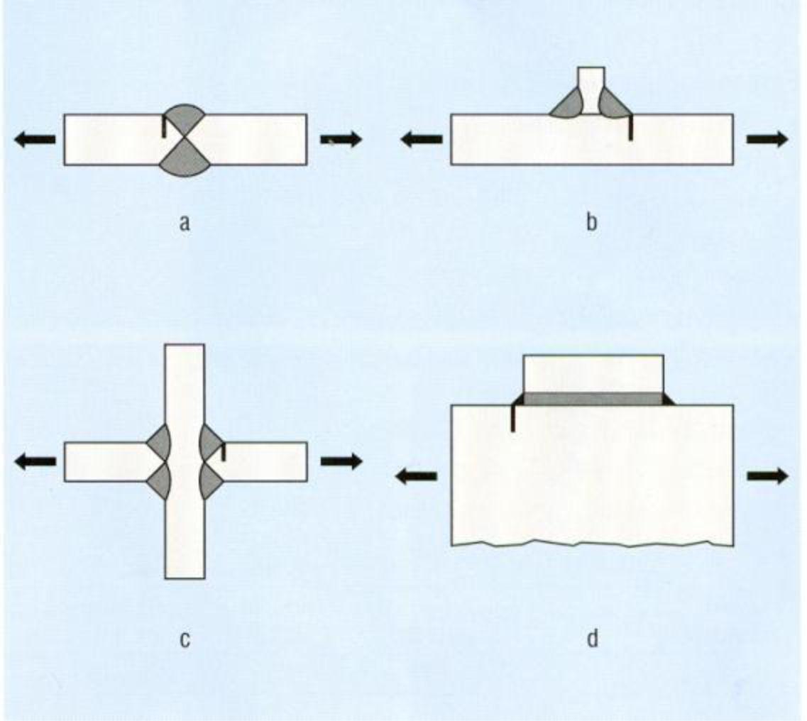 HFMI - High Frequency Mechanical Impact